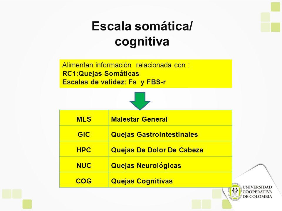 Escala somática/ cognitiva MLSMalestar General GICQuejas Gastrointestinales HPCQuejas De Dolor De Cabeza NUCQuejas Neurológicas COGQuejas Cognitivas A