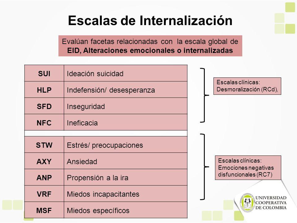 Escalas de Internalización SUI Ideación suicidad HLP Indefensión/ desesperanza SFD Inseguridad NFC Ineficacia STW Estrés/ preocupaciones AXYAnsiedad A