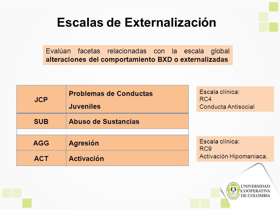 Escalas de Externalización JCP Problemas de Conductas Juveniles SUBAbuso de Sustancias AGGAgresión ACTActivación Evalúan facetas relacionadas con la e