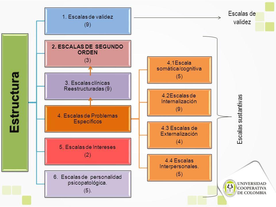 Estructura 1. Escalas de validez (9) 2. ESCALAS DE SEGUNDO ORDEN (3) 3. Escalas clínicas Reestructuradas (9) 4. Escalas de Problemas Específicos 4,1Es