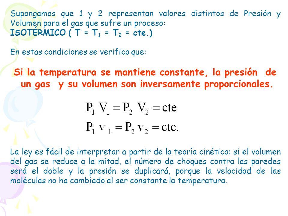 Supongamos que 1 y 2 representan valores distintos de Presión y Volumen para el gas que sufre un proceso: ISOTÉRMICO ( T = T 1 = T 2 = cte.) En estas