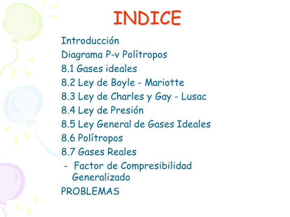 INDICE Introducción Diagrama P-v Polítropos 8.1 Gases ideales 8.2 Ley de Boyle - Mariotte 8.3 Ley de Charles y Gay - Lusac 8.4 Ley de Presión 8.5 Ley