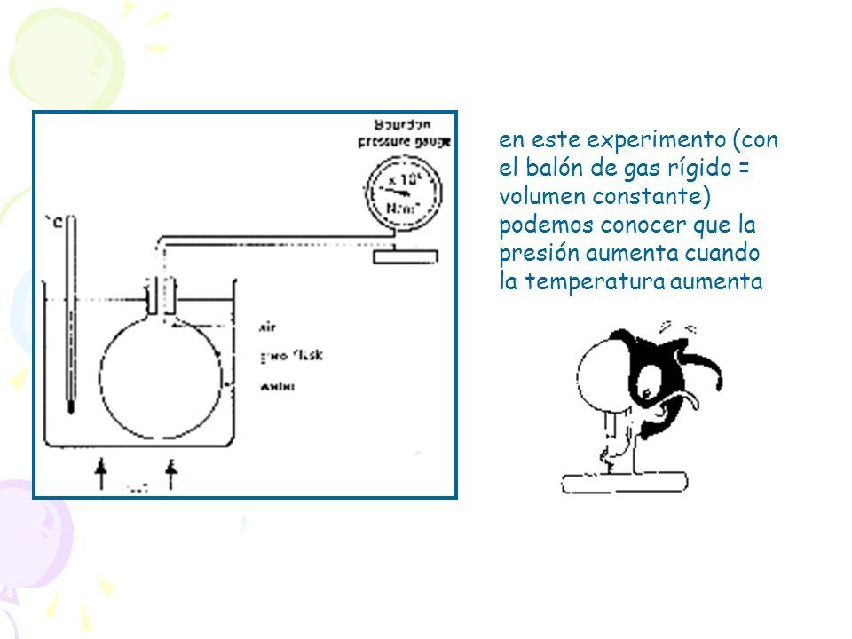 en este experimento (con el balón de gas rígido = volumen constante) podemos conocer que la presión aumenta cuando la temperatura aumenta