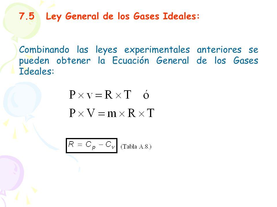 7.5 Ley General de los Gases Ideales: Combinando las leyes experimentales anteriores se pueden obtener la Ecuación General de los Gases Ideales:
