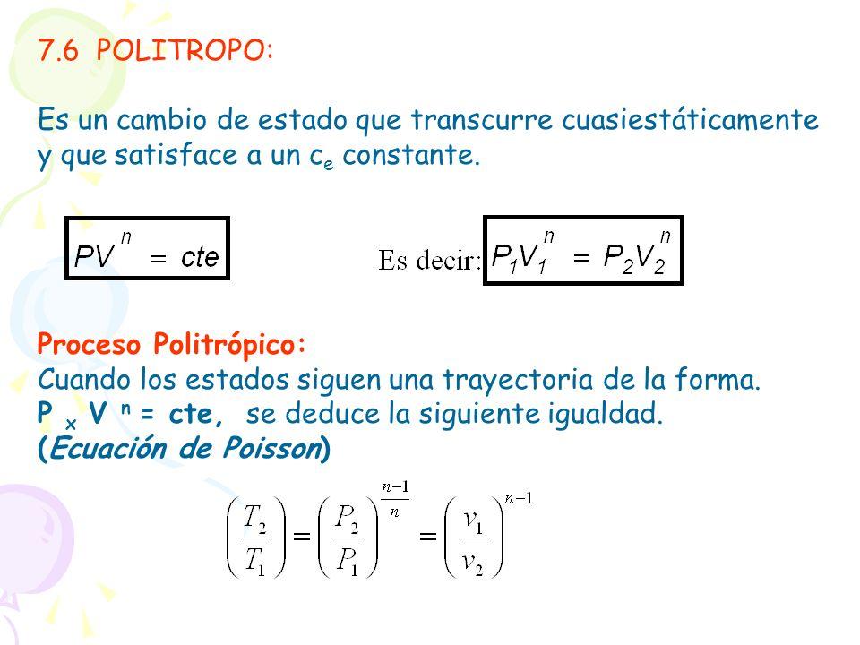 7.6 POLITROPO: Es un cambio de estado que transcurre cuasiestáticamente y que satisface a un c e constante. Proceso Politrópico: Cuando los estados si