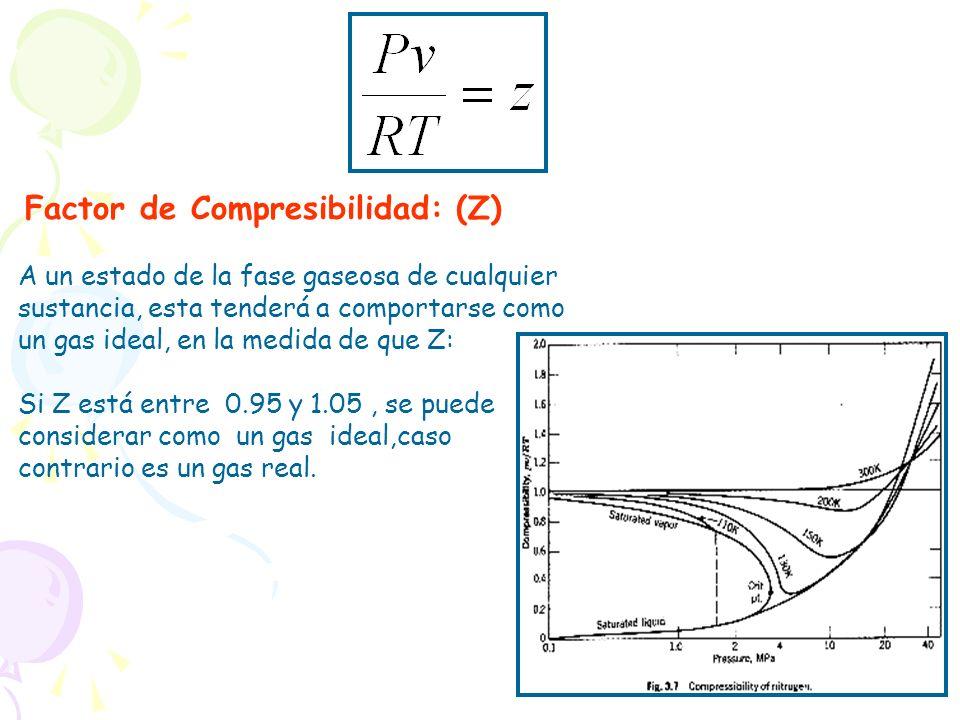 Factor de Compresibilidad: (Z) A un estado de la fase gaseosa de cualquier sustancia, esta tenderá a comportarse como un gas ideal, en la medida de qu