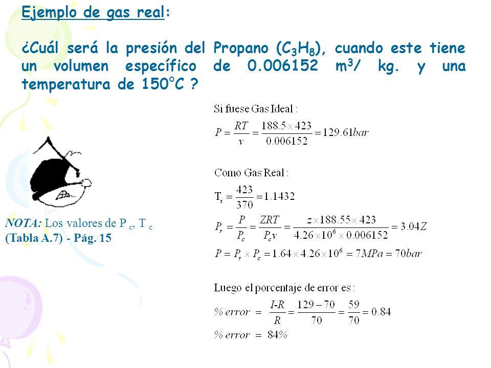 Ejemplo de gas real: ¿Cuál será la presión del Propano (C 3 H 8 ), cuando este tiene un volumen específico de 0.006152 m 3 / kg. y una temperatura de