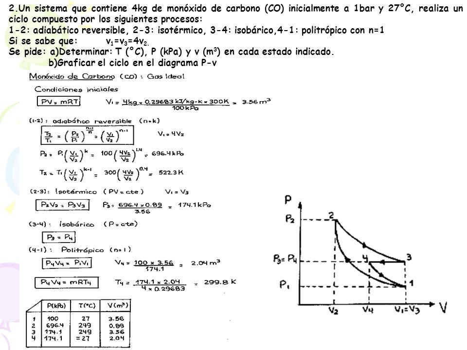 2.Un sistema que contiene 4kg de monóxido de carbono (CO) inicialmente a 1bar y 27°C, realiza un ciclo compuesto por los siguientes procesos: 1-2: adi