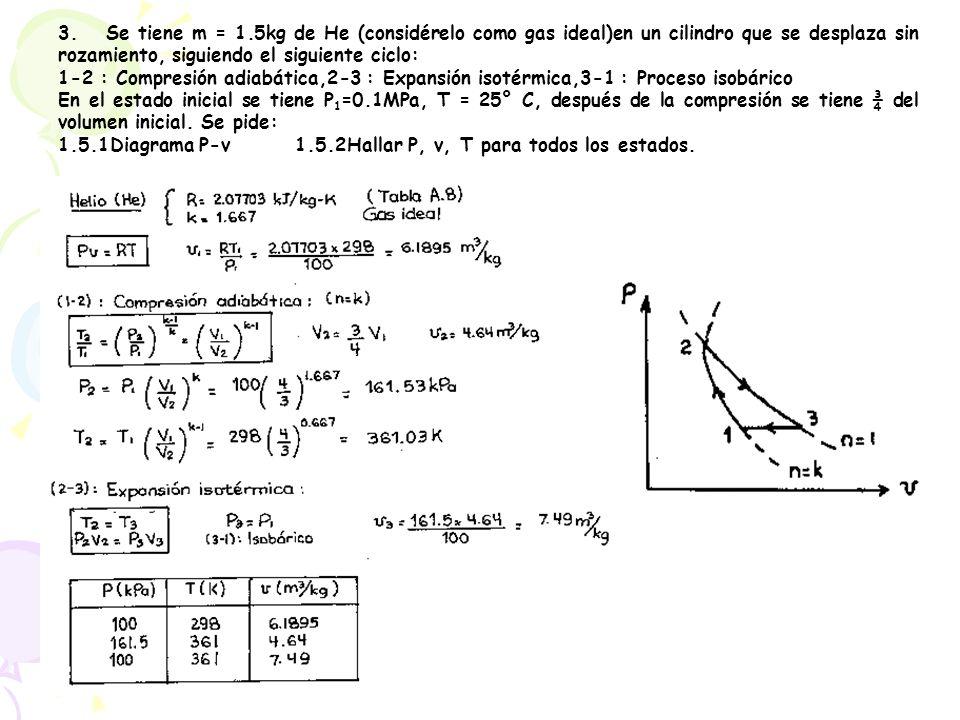 3.Se tiene m = 1.5kg de He (considérelo como gas ideal)en un cilindro que se desplaza sin rozamiento, siguiendo el siguiente ciclo: 1-2 : Compresión a