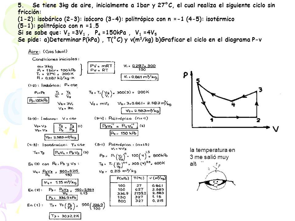 5.Se tiene 3kg de aire, inicialmente a 1bar y 27°C, el cual realiza el siguiente ciclo sin fricción: (1-2): isobárico (2-3): isócoro (3-4): politrópic