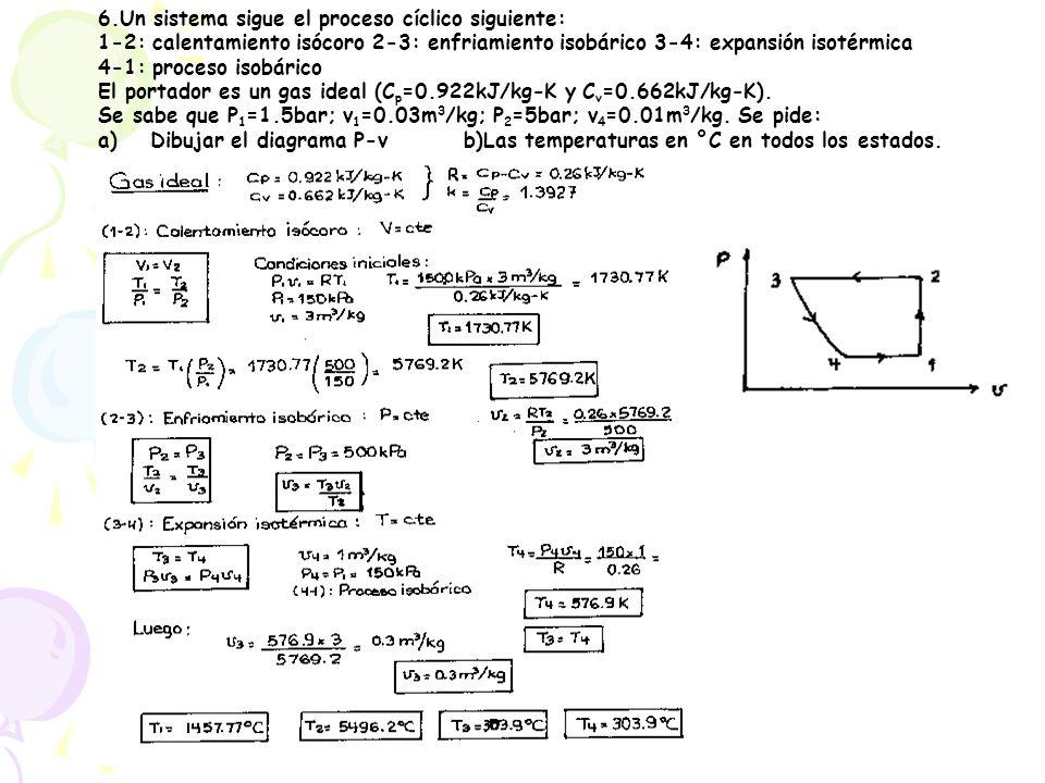 6.Un sistema sigue el proceso cíclico siguiente: 1-2: calentamiento isócoro 2-3: enfriamiento isobárico 3-4: expansión isotérmica 4-1: proceso isobári