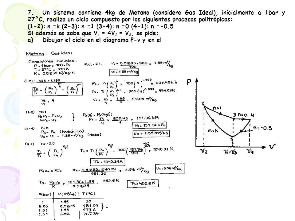 7.Un sistema contiene 4kg de Metano (considere Gas Ideal), inicialmente a 1bar y 27°C, realiza un ciclo compuesto por los siguientes procesos politróp
