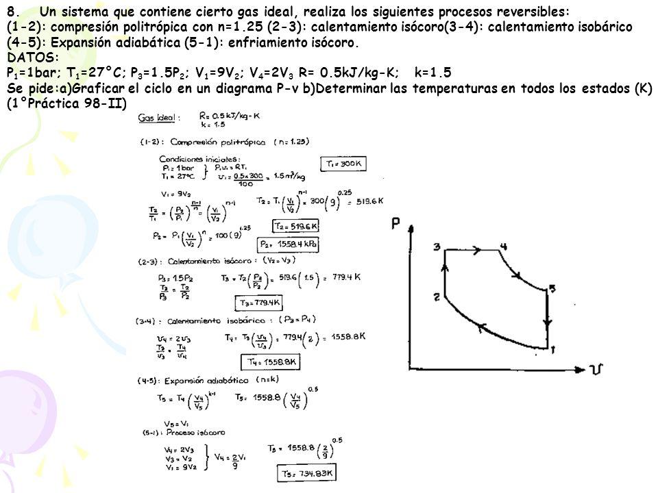 8.Un sistema que contiene cierto gas ideal, realiza los siguientes procesos reversibles: (1-2): compresión politrópica con n=1.25 (2-3): calentamiento