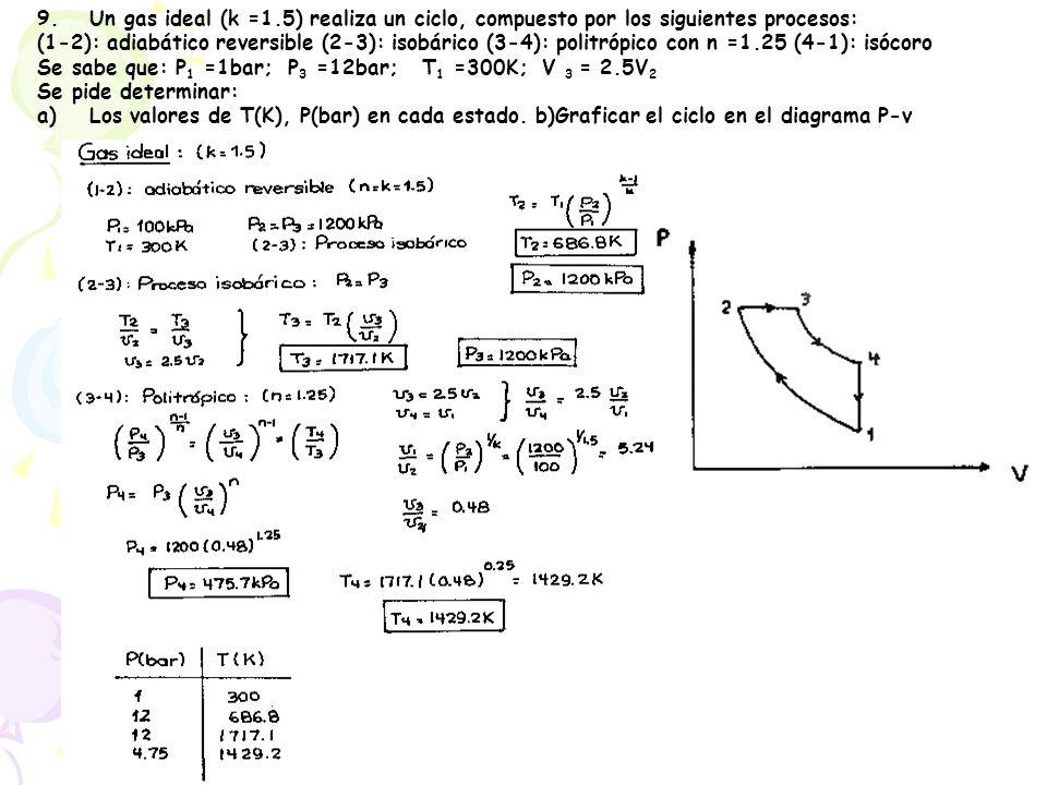 9.Un gas ideal (k =1.5) realiza un ciclo, compuesto por los siguientes procesos: (1-2): adiabático reversible (2-3): isobárico (3-4): politrópico con