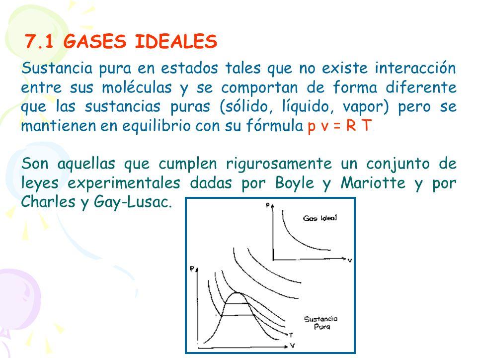 7.1 GASES IDEALES Sustancia pura en estados tales que no existe interacción entre sus moléculas y se comportan de forma diferente que las sustancias p