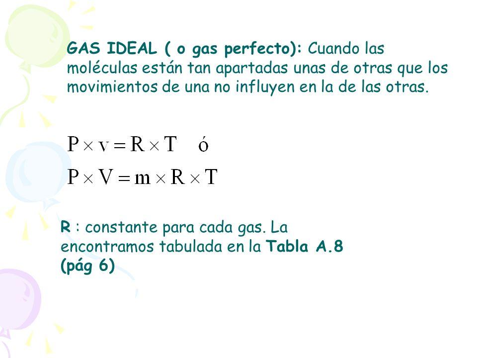 GAS IDEAL ( o gas perfecto): Cuando las moléculas están tan apartadas unas de otras que los movimientos de una no influyen en la de las otras. R : con