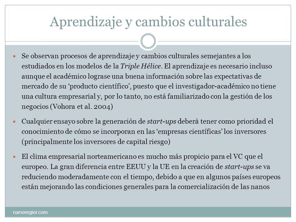 Aprendizaje y cambios culturales nanoregior.com Se observan procesos de aprendizaje y cambios culturales semejantes a los estudiados en los modelos de