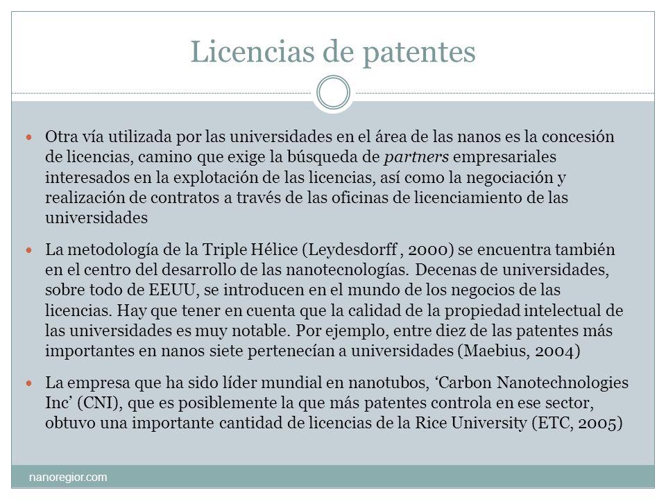 Licencias de patentes nanoregior.com Otra vía utilizada por las universidades en el área de las nanos es la concesión de licencias, camino que exige l