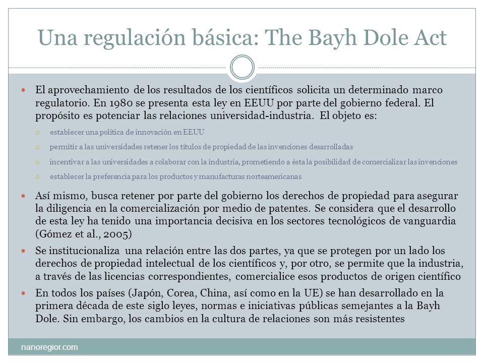 Una regulación básica: The Bayh Dole Act nanoregior.com El aprovechamiento de los resultados de los científicos solicita un determinado marco regulato