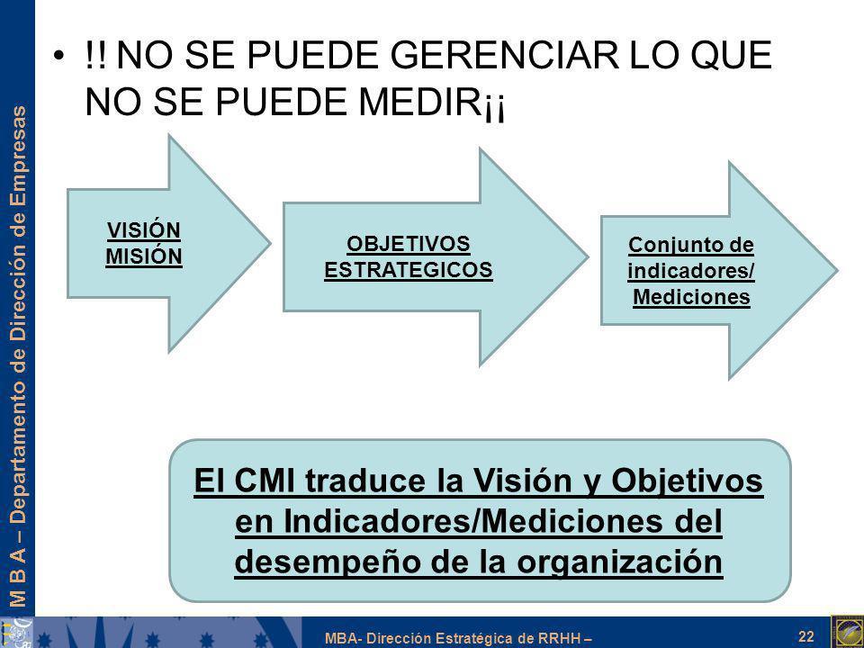 M B A – Departamento de Dirección de Empresas MBA- Dirección Estratégica de RRHH – !! NO SE PUEDE GERENCIAR LO QUE NO SE PUEDE MEDIR¡¡ 22 VISIÓN MISIÓ