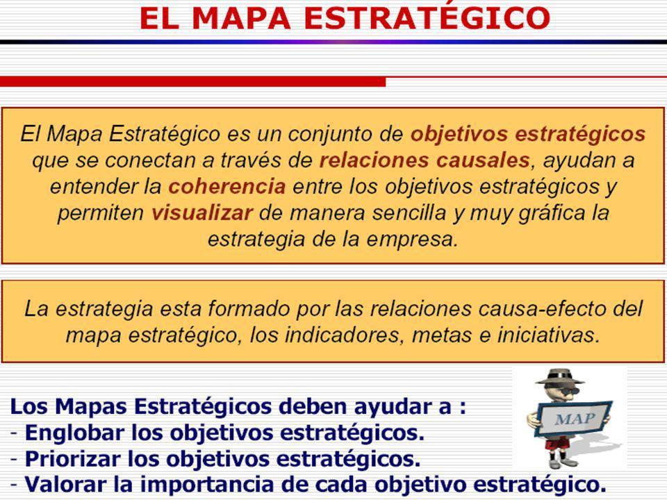 M B A – Departamento de Dirección de Empresas MBA- Dirección Estratégica de RRHH –