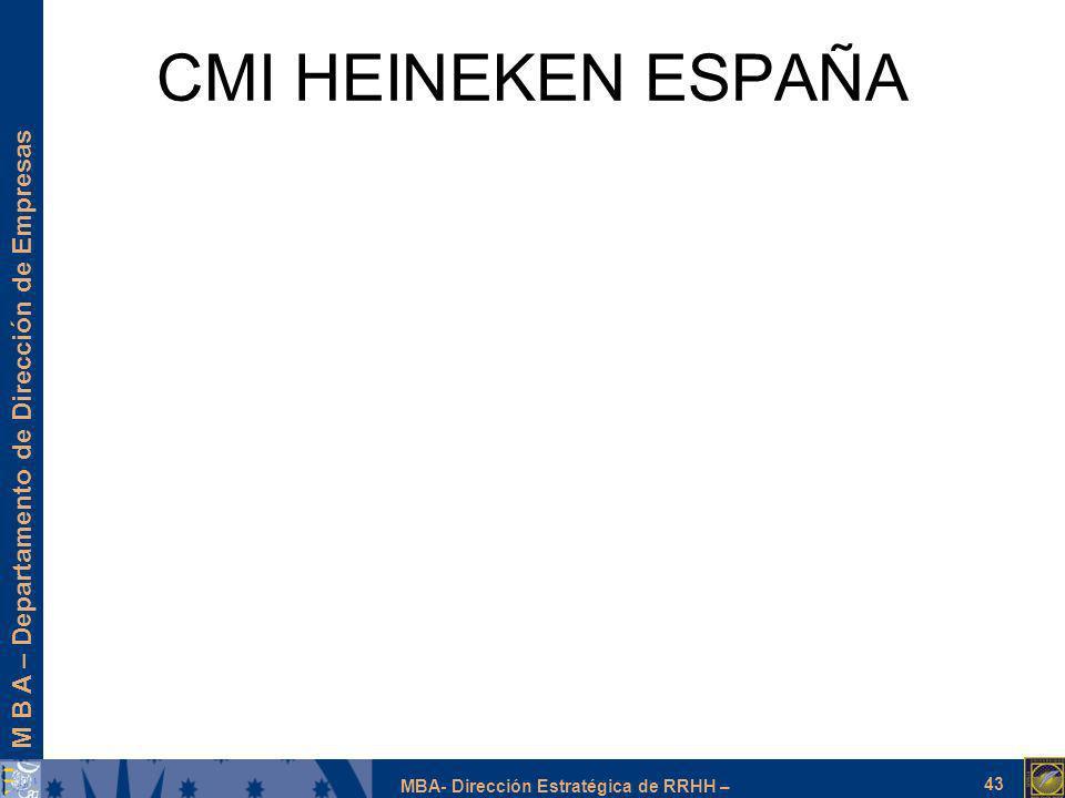 M B A – Departamento de Dirección de Empresas MBA- Dirección Estratégica de RRHH – CMI HEINEKEN ESPAÑA 43