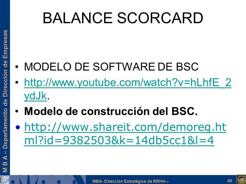 M B A – Departamento de Dirección de Empresas MBA- Dirección Estratégica de RRHH – BALANCE SCORCARD MODELO DE SOFTWARE DE BSC http://www.youtube.com/w