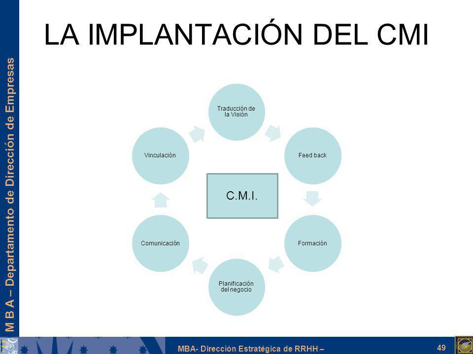 M B A – Departamento de Dirección de Empresas MBA- Dirección Estratégica de RRHH – LA IMPLANTACIÓN DEL CMI 49 Traducción de la Visión Feed backFormaci