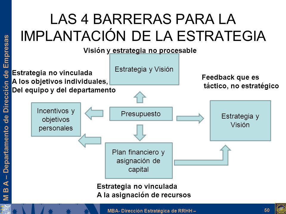 M B A – Departamento de Dirección de Empresas MBA- Dirección Estratégica de RRHH – LAS 4 BARRERAS PARA LA IMPLANTACIÓN DE LA ESTRATEGIA 50 Estrategia