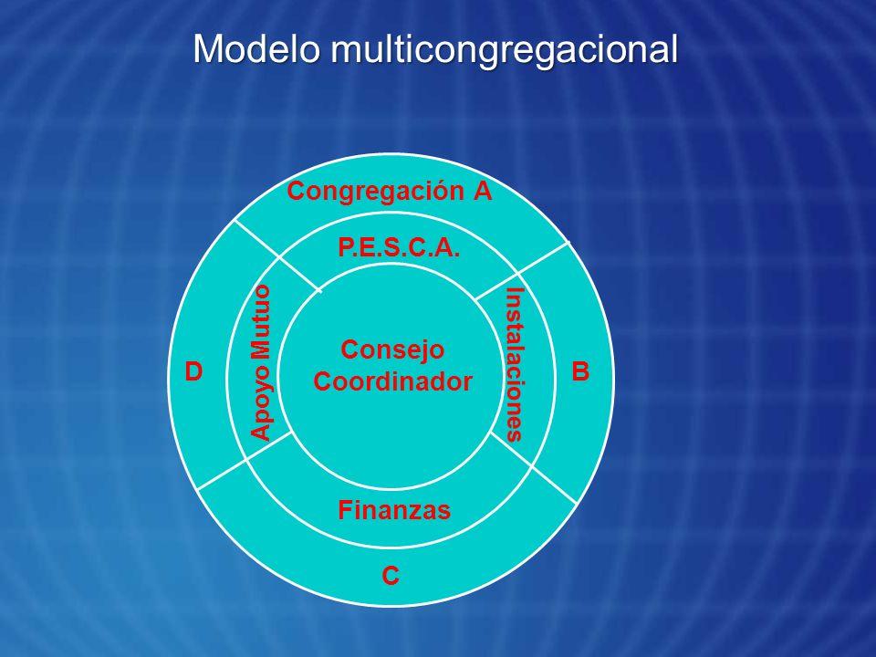 Modelo multicongregacional Congregación A P.E.S.C.A. Consejo Coordinador Finanzas C DB Apoyo Mutuo Instalaciones
