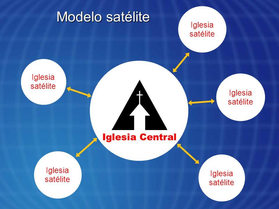 Iglesia satélite Iglesia Central Iglesia satélite Modelo satélite Iglesia satélite Iglesia satélite Iglesia satélite