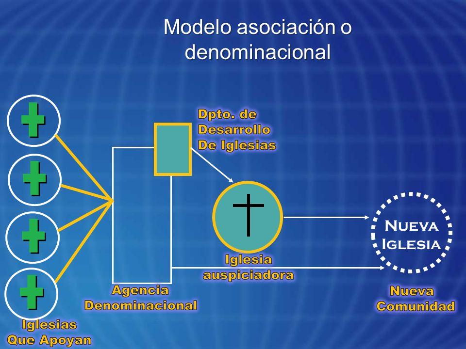 Modelo asociación o denominacional Nueva Iglesia