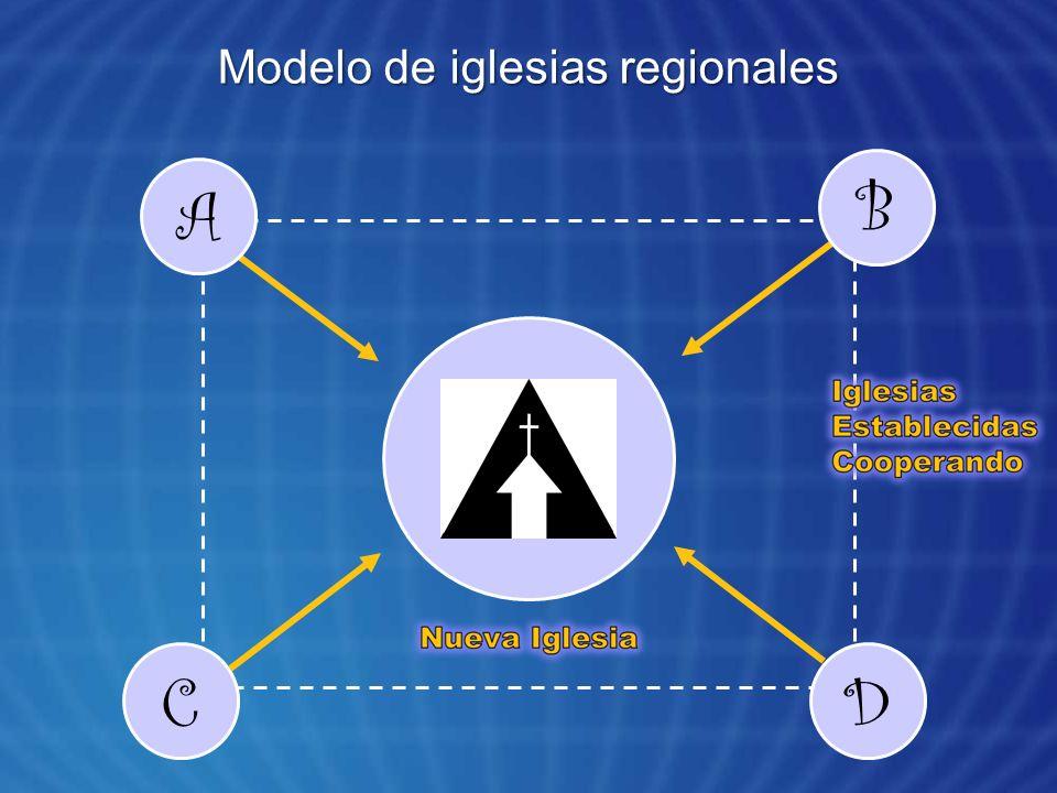 Modelo de iglesias regionales A D B C