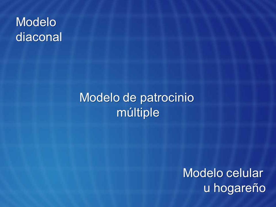 Modelodiaconal Modelo de patrocinio múltiple Modelo celular u hogareño