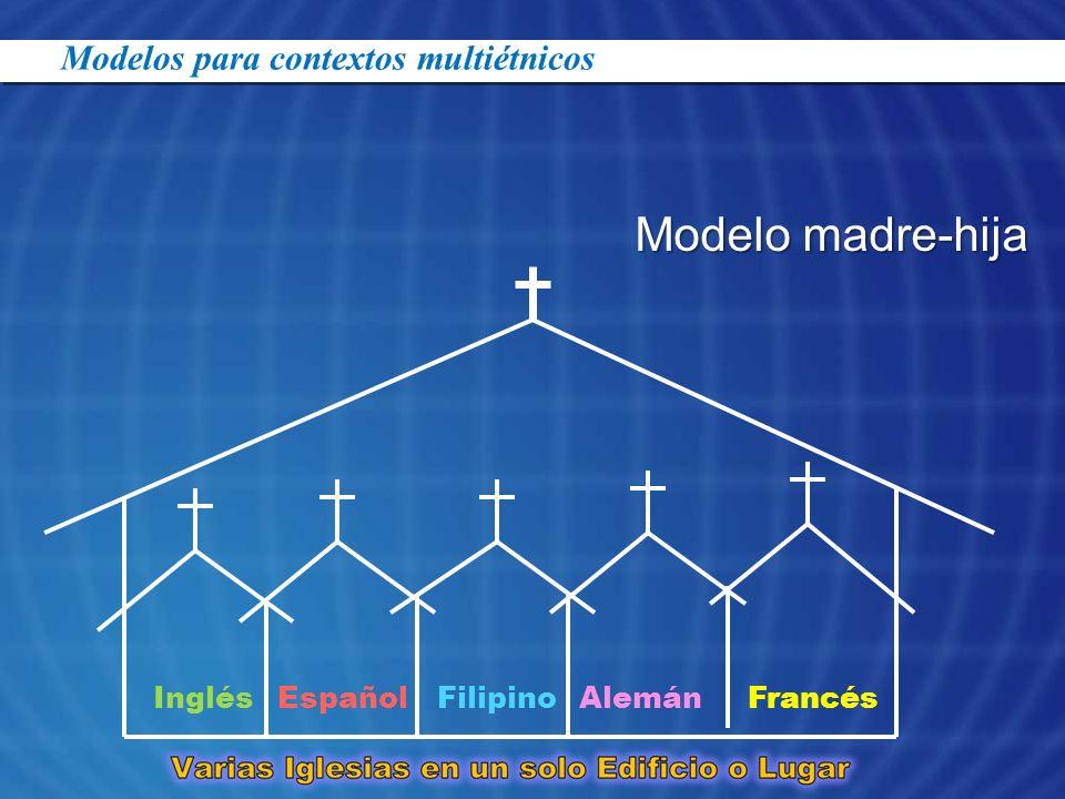 Modelo madre-hija InglésEspañolFilipinoAlemánFrancés Modelos para contextos multiétnicos