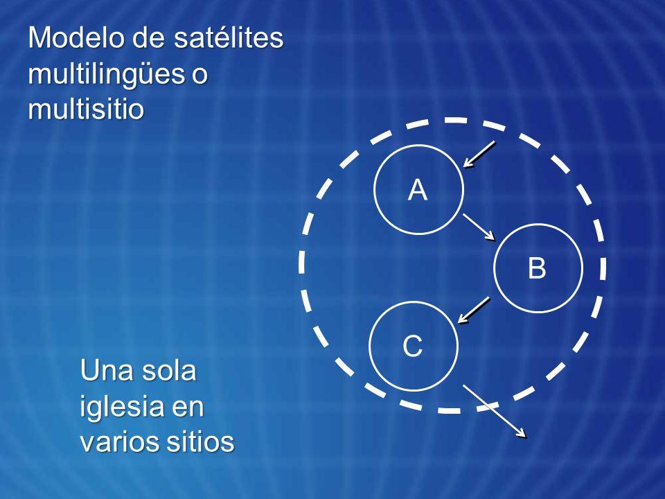 Modelo de satélites multilingües o multisitio B A C Una sola iglesia en varios sitios