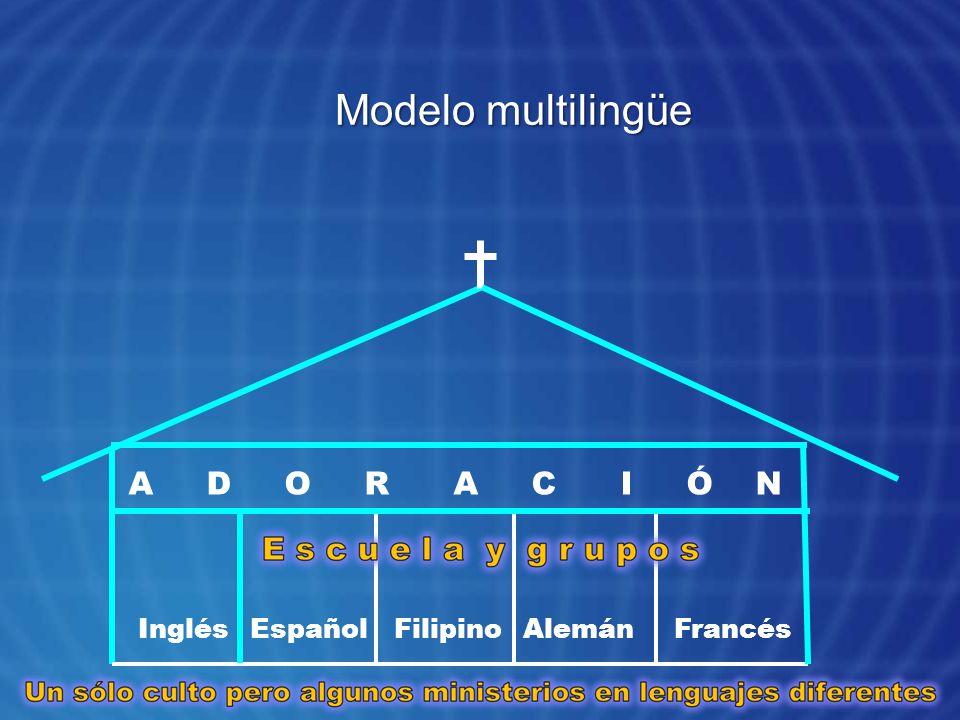 Modelo multilingüe InglésEspañolFilipinoAlemánFrancés A D O R A C I Ó N