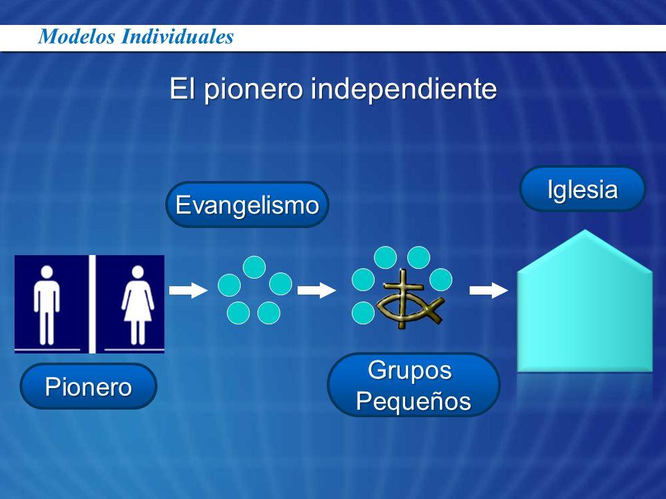 El pionero independiente Modelos Individuales Pionero Evangelismo Grupos Pequeños Iglesia