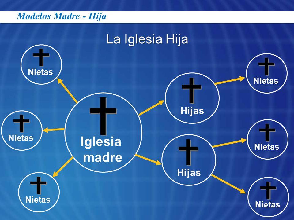 Iglesia madre Hijas Nietas Hijas Nietas La Iglesia Hija Modelos Madre - Hija