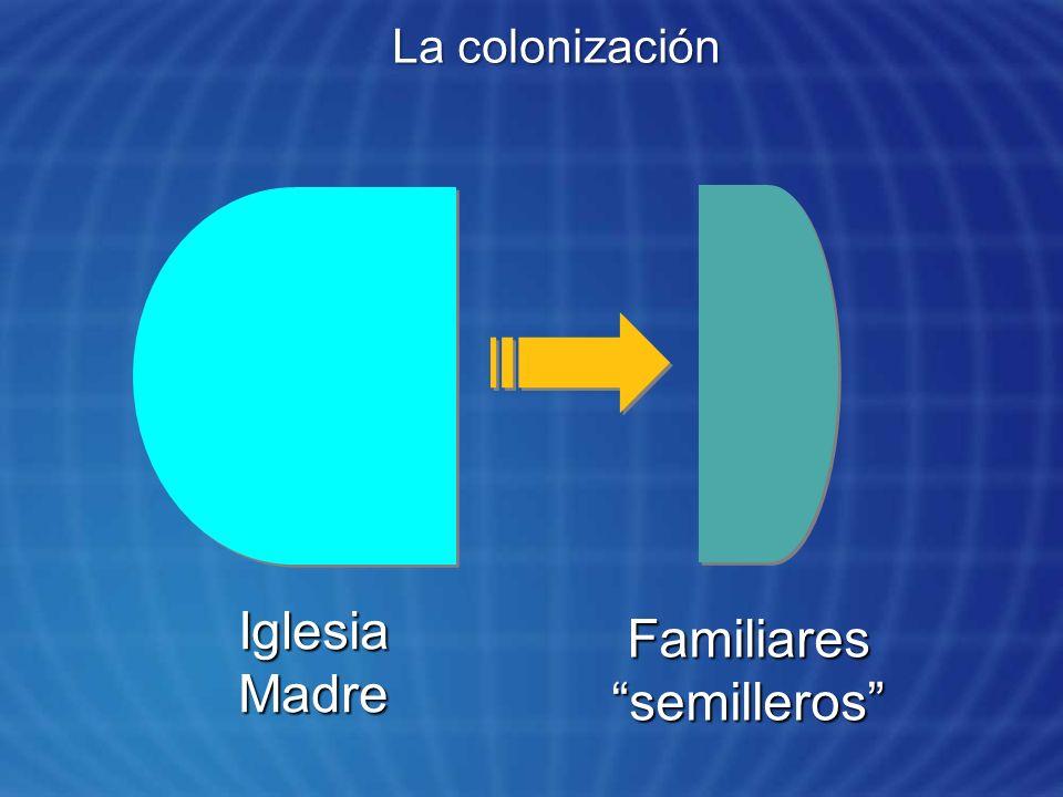 La colonización IglesiaMadre Familiaressemilleros