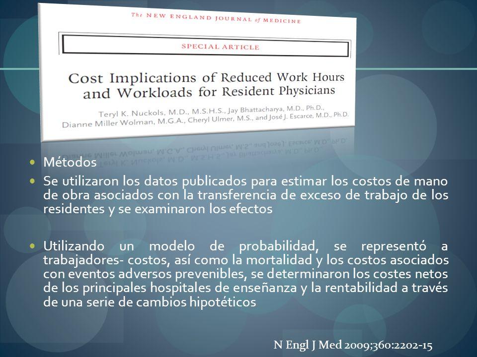 Métodos Se utilizaron los datos publicados para estimar los costos de mano de obra asociados con la transferencia de exceso de trabajo de los resident