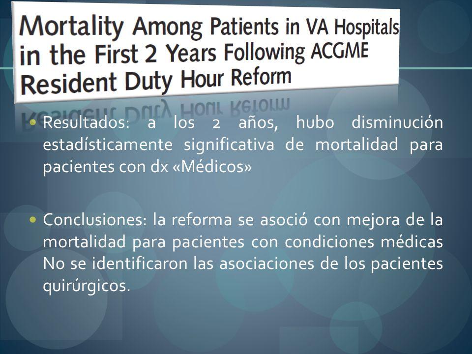 Resultados: a los 2 años, hubo disminución estadísticamente significativa de mortalidad para pacientes con dx «Médicos» Conclusiones: la reforma se as