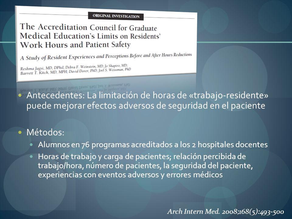 Antecedentes: La limitación de horas de «trabajo-residente» puede mejorar efectos adversos de seguridad en el paciente Métodos: Alumnos en 76 programa