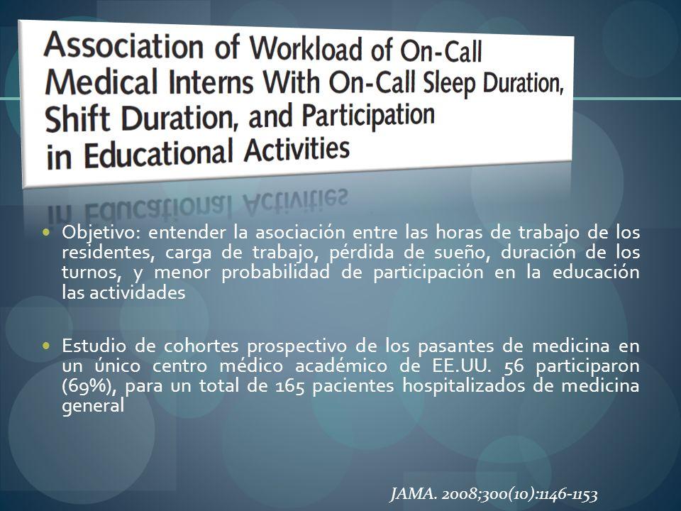 Objetivo: entender la asociación entre las horas de trabajo de los residentes, carga de trabajo, pérdida de sueño, duración de los turnos, y menor pro