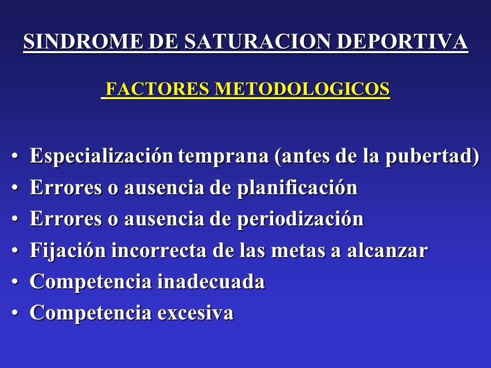 SINDROME DE SATURACION DEPORTIVA FACTORES METODOLOGICOS Especialización temprana (antes de la pubertad)Especialización temprana (antes de la pubertad)