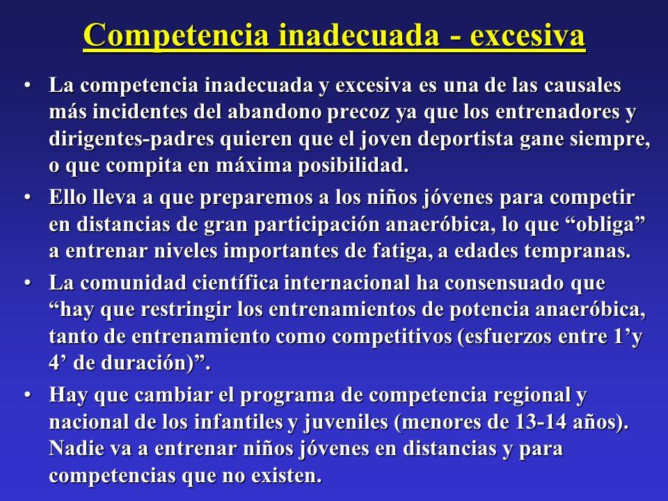 Competencia inadecuada - excesiva La competencia inadecuada y excesiva es una de las causales más incidentes del abandono precoz ya que los entrenador
