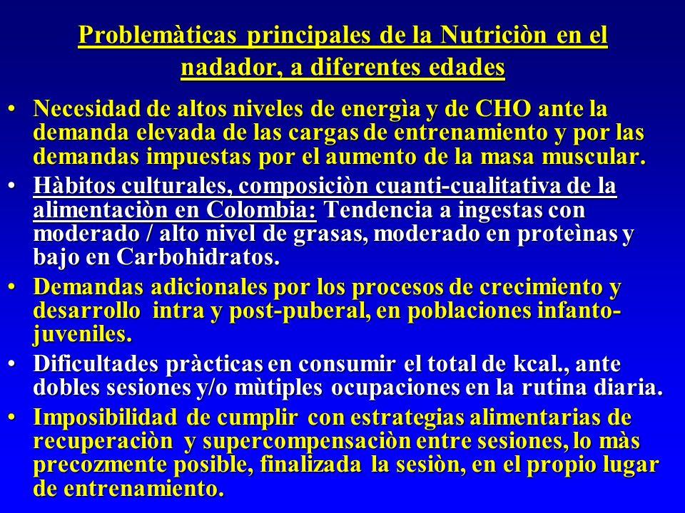 Problemàticas principales de la Nutriciòn en el nadador, a diferentes edades Necesidad de altos niveles de energìa y de CHO ante la demanda elevada de