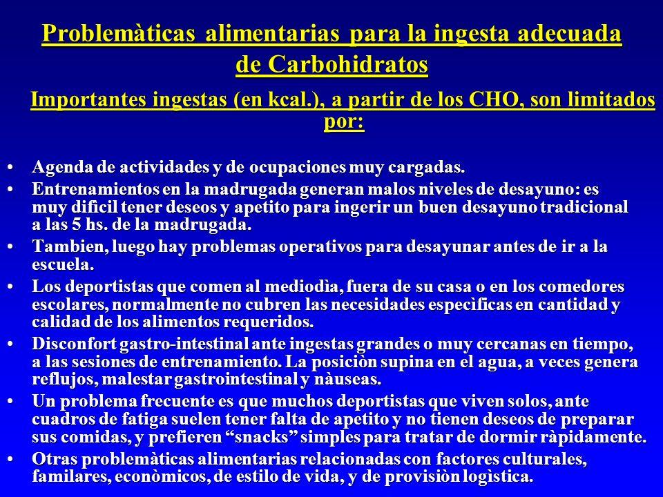 Problemàticas alimentarias para la ingesta adecuada de Carbohidratos Importantes ingestas (en kcal.), a partir de los CHO, son limitados por: Importan