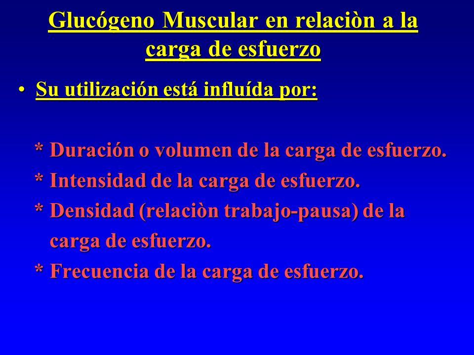Glucógeno Muscular en relaciòn a la carga de esfuerzo Su utilización está influída por:Su utilización está influída por: * Duración o volumen de la ca