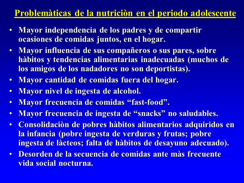 Problemàticas de la nutriciòn en el periodo adolescente Mayor independencia de los padres y de compartir ocasiones de comidas juntos, en el hogar.Mayo